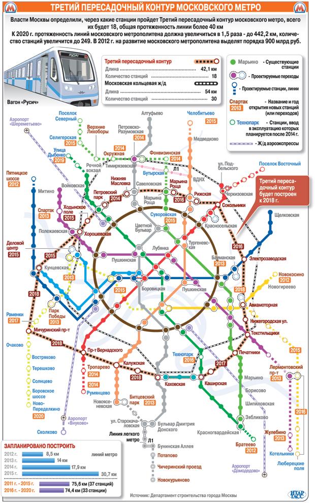 столичного метро должна